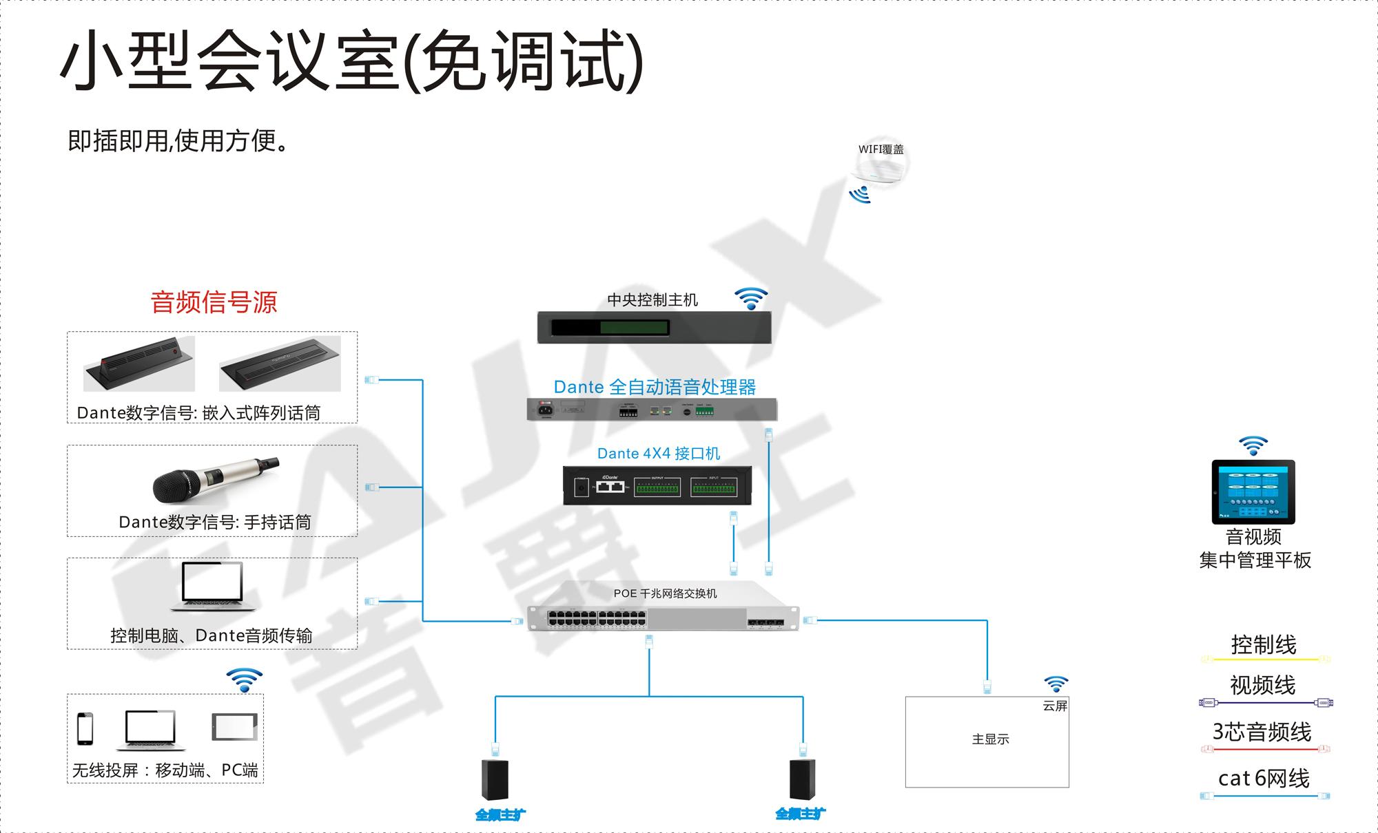 dante系统,完结版-网线版1小型会议室.jpg